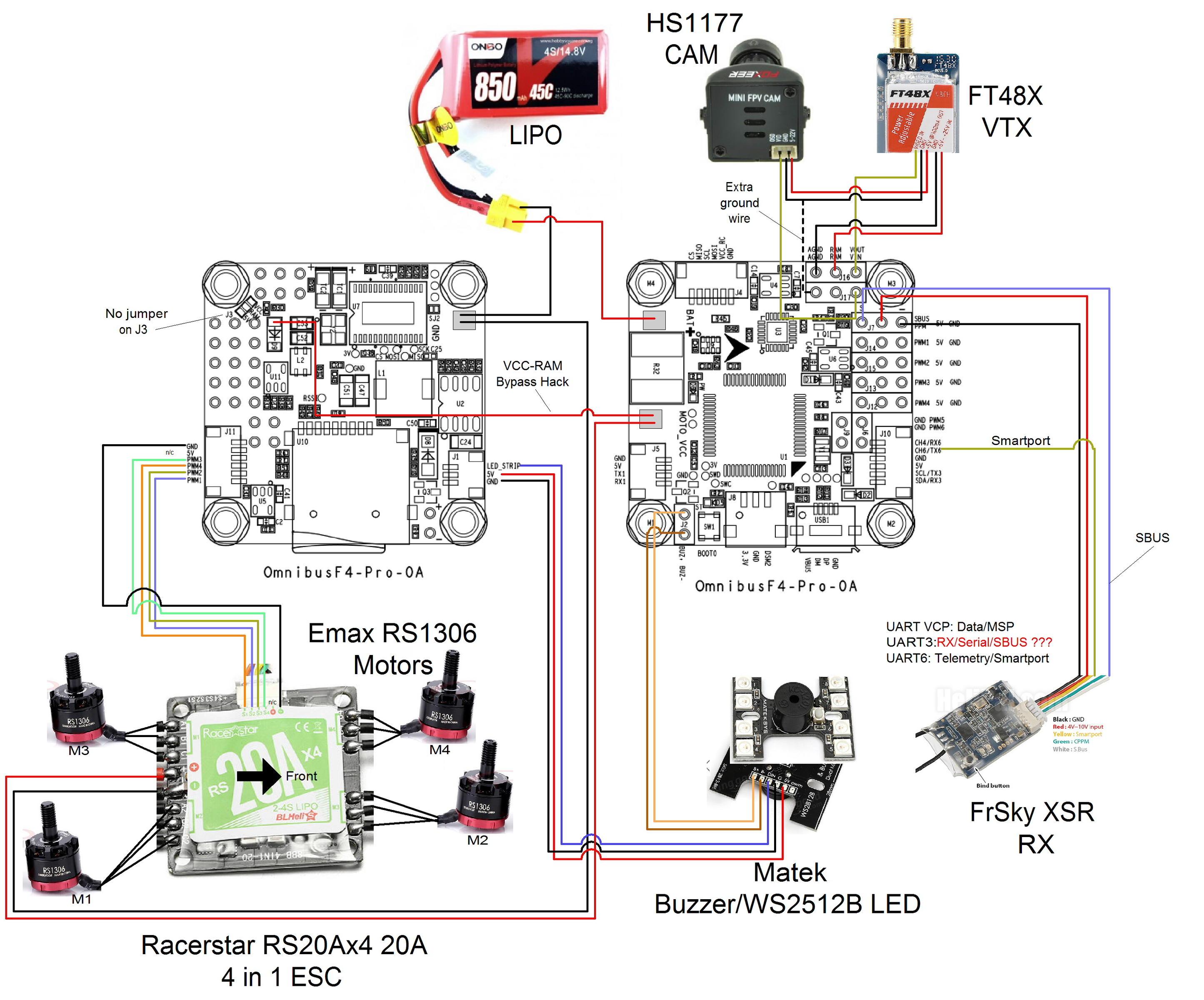 20170519144903 정품] omnibus f4 pro v2컨트롤 보드[(주)용산알씨] omnibus f4 pro wiring diagram at gsmportal.co